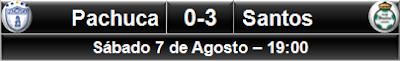 Pachuca 0-3 Santos