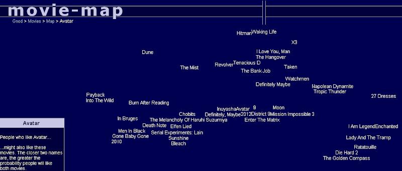 Visuelle Suchmaschine-Movie-Map Avatar