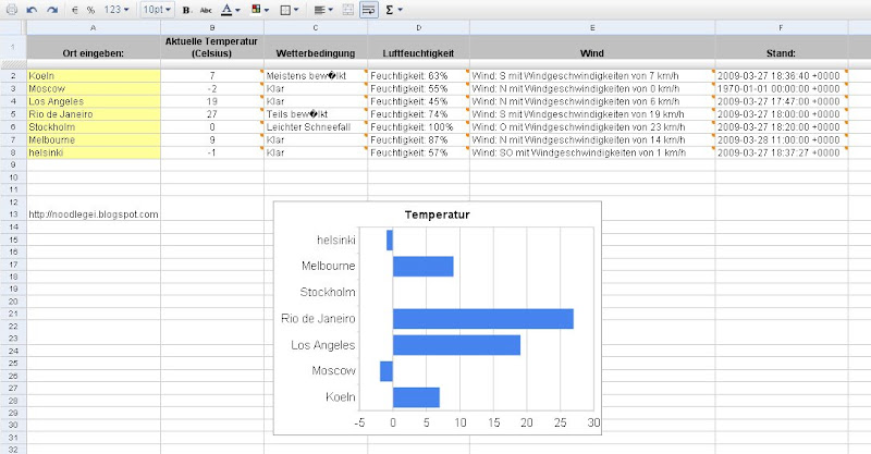 Google-Docs-Weather-API