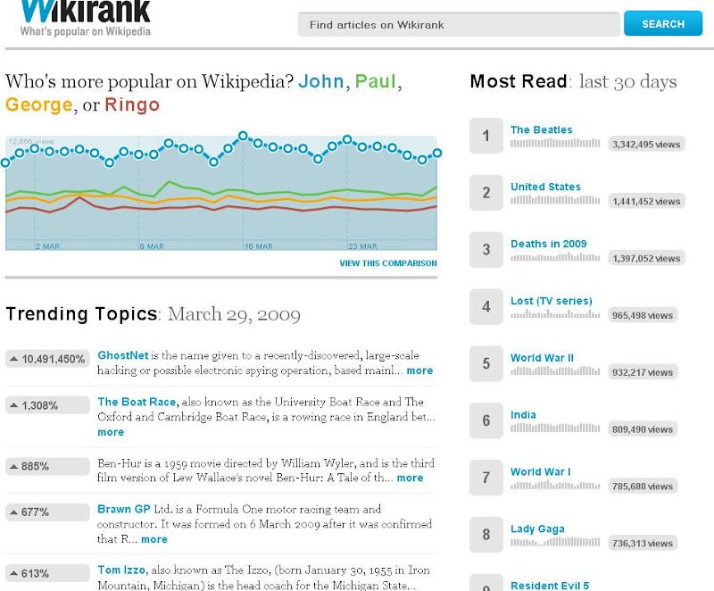 Google-Docs-Wikipedia-Ranking