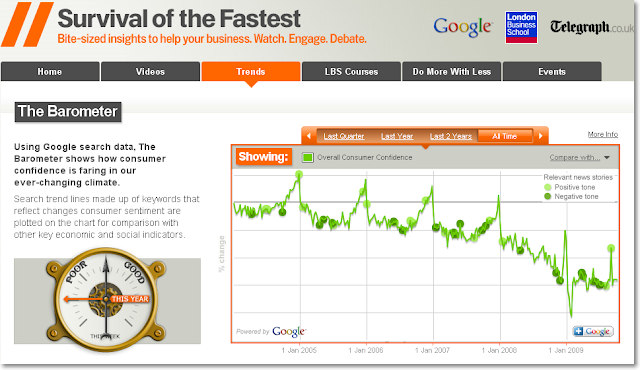 Google-UK-Barometer