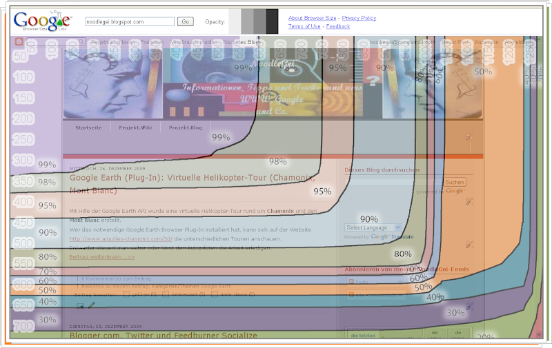 Google-Lab-Browser-Size