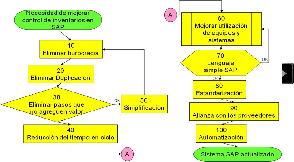 el sistema juridico como sistema normativo mixto the legal system as a mixed regulatory system la importancia