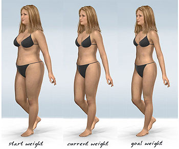 What You May Not Have Known About Losing Weight The Right Way