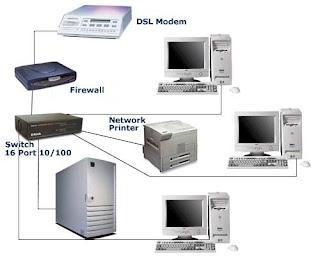 Pengertian dan Prinsip Kerja LAN