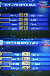 Keputusan Terkini / Semasa TM Piala Malaysia 2010 (Latest Malaysia Cup