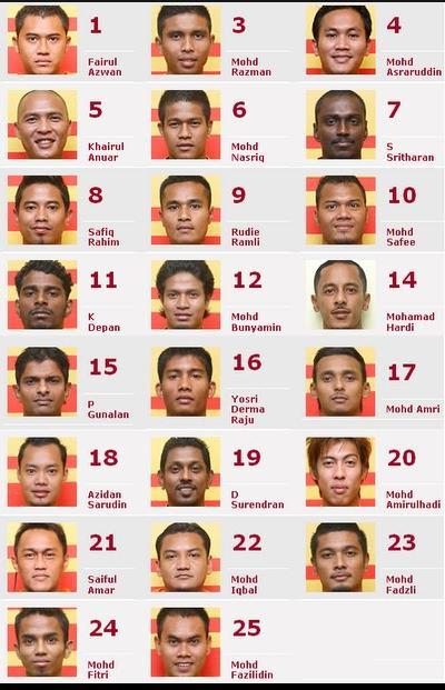 Pemain Bola Sepak Selangor dan Jersi Baru Selangor 2011 (Gambar