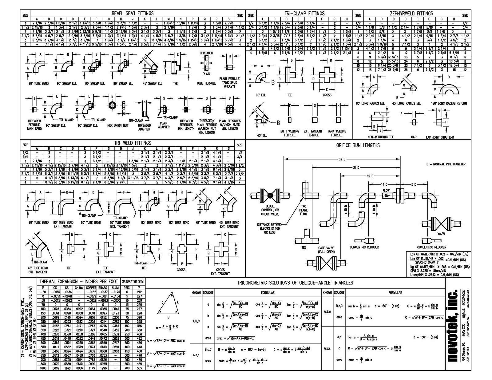 shoe material design guide pdf