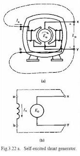 12v Brushless Motor as well Briggs Alternator Wiring Diagram further Brushless Ac Motor Winding Diagram furthermore Single Phase Generator Wiring Diagram further Yamaha Portable Generator Wiring Diagram. on wiring diagram for brushless generator