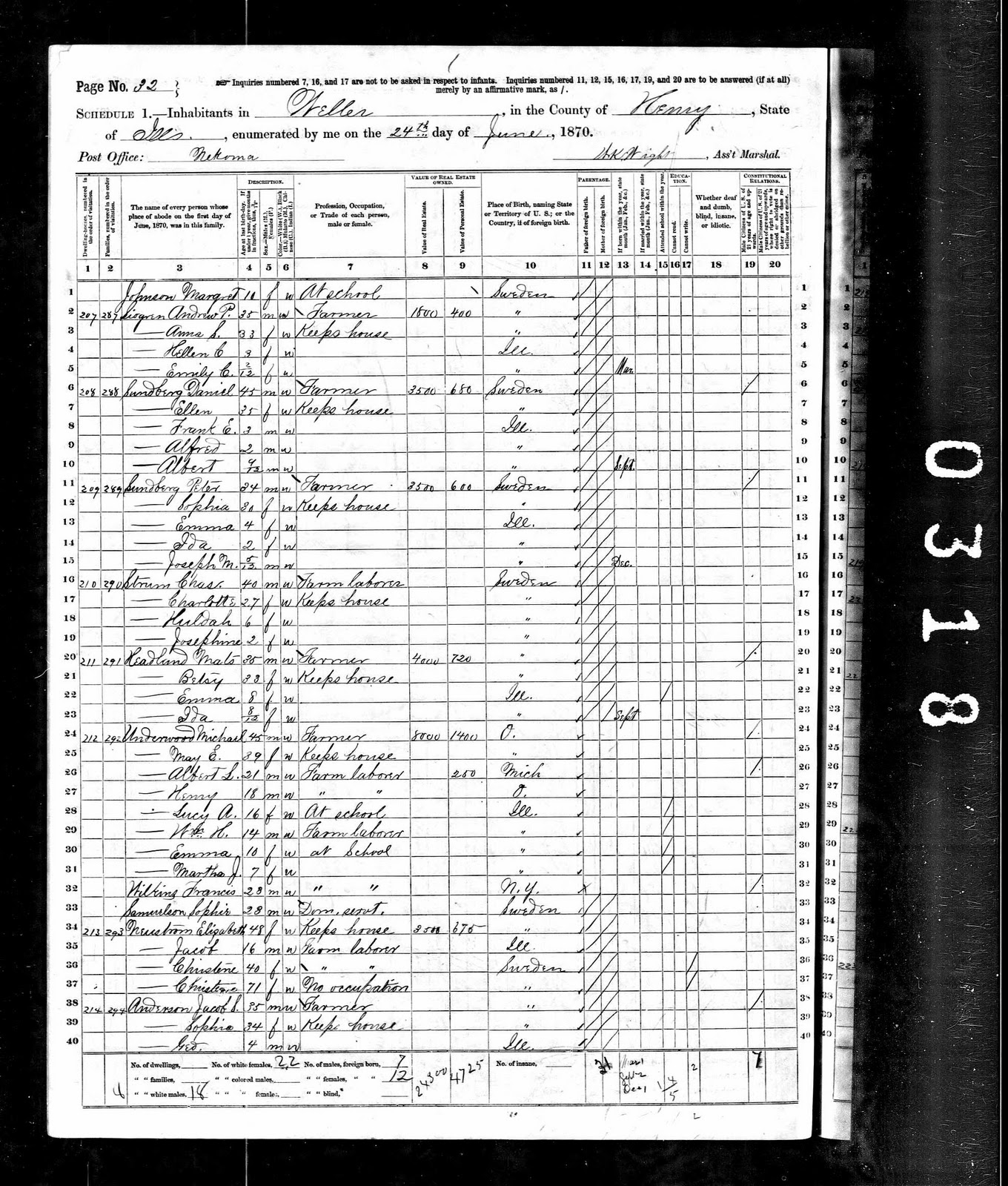 Emery / Daniels Ancestry: Henry Emery - Weller Township, Henry ...