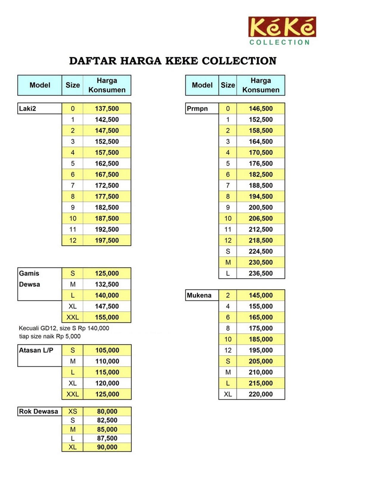 KEKE COLLECTION HARGA Amp DISCOUNT KEKE COLLECTION