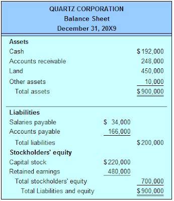 examples of sole proprietorship