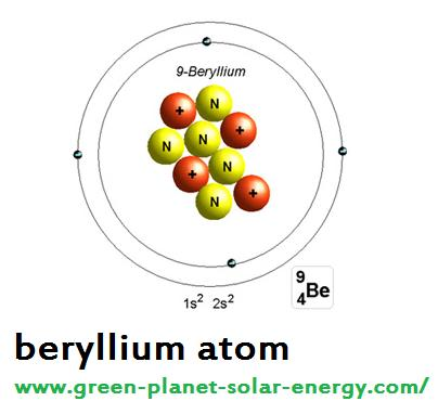 beryllium project Beryllium is an alkaline earth metal with an atomic weight of 9012182 it has a melting point of 2349 °f, and a boiling point of 4476 °f beryllium is steel grey in color, resists oxidation.