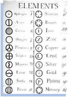 Espacio qmko interpreta la tabla periodica antecedentes de la tabla peridica urtaz Choice Image