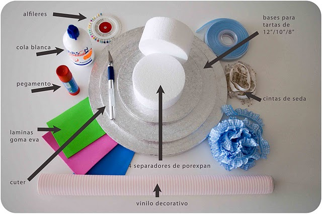 tutorial como hacer un soporte para cup cakes