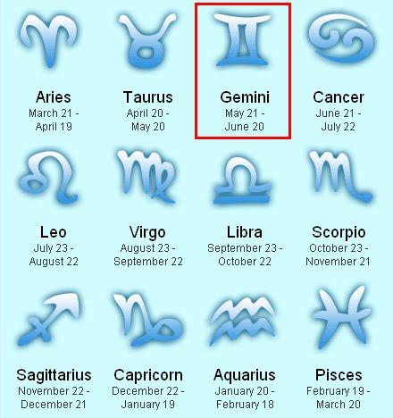 February 6 zodiac sign compatibility