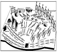 как расположены инструменты в симфоническом оркестре
