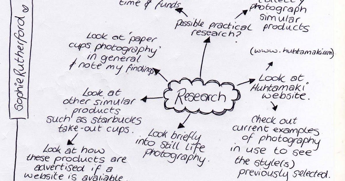 Map drawing  research table  UI enhancements  and more      Rustafied Mind Map My Research
