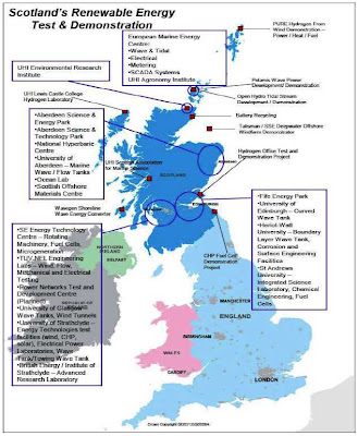 Scotland's renewable energy demonstration projects