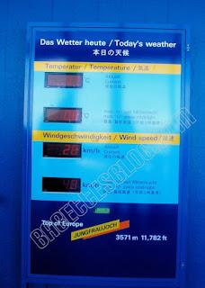 Jungfraujoch Temperature Info
