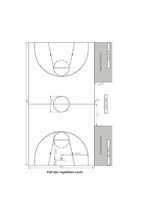 Dimensi Lapangan Bola Basket