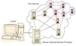 diagram internet