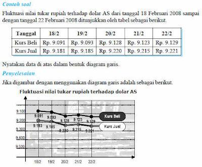 Statistika | Menyajikan Data Dalam Bentuk Diagram