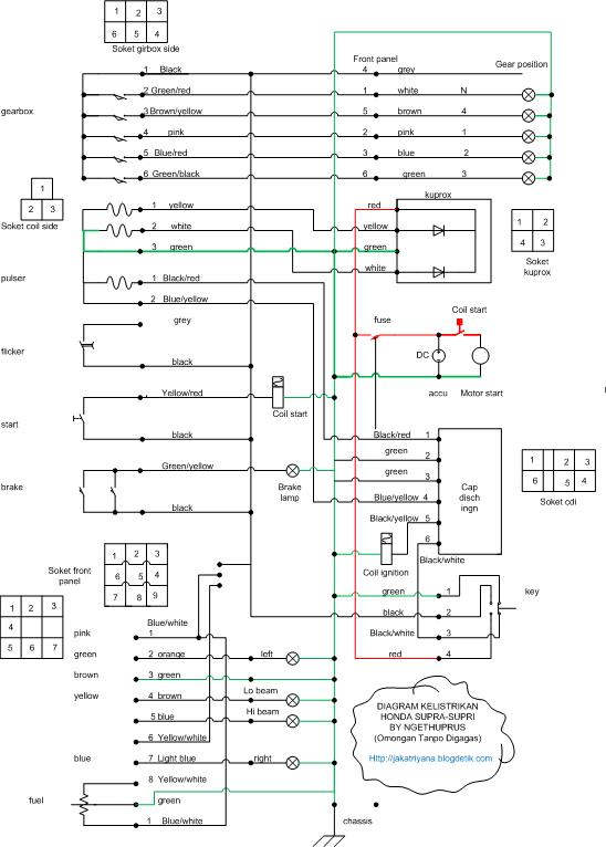 Wiring diagram honda supra 125 diy wiring diagrams wiring diagram honda astrea grand wiring wiring diagram 28 images rh modifikasi club wiring diagram honda supra x 100 wiring diagram honda supra x cheapraybanclubmaster Image collections