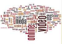 word cloud of blog post on social media for PR and the end of Second Life