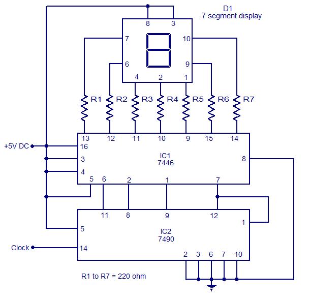 logic diagram of ic 7490 enthusiast wiring diagrams u2022 rh rasalibre co 7408 Pin Diagram 7493 Pin Diagram