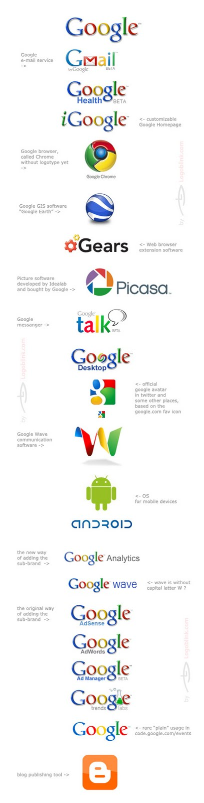 [google-logos.jpg]