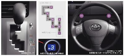 Toyota voxy 2007 by dantada