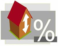 Plus value immobilière taxée au taux de 19% contre 16% actuellement