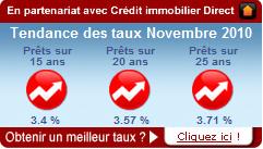 Tendance des taux des crédits immobiliers : Novembre 2010. Des taux historiquement bas malgré une légère hausse