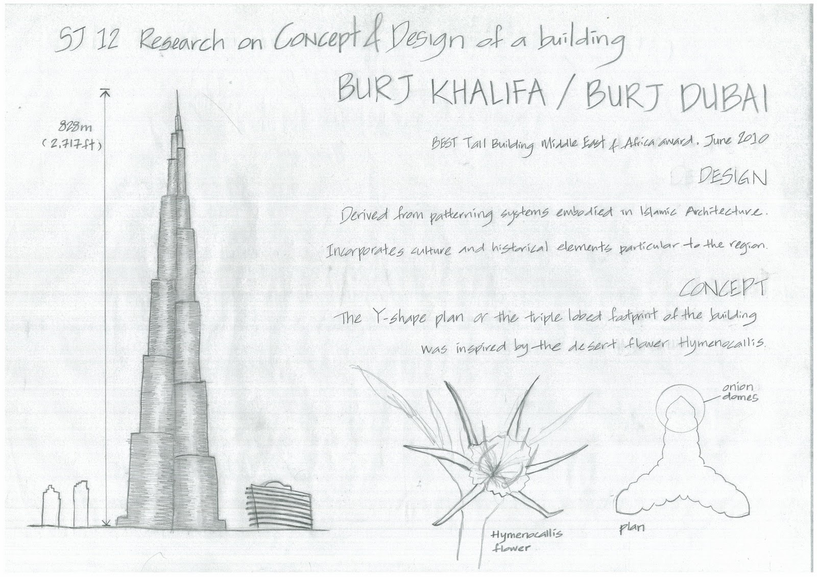 How to draw dubai for Burj khalifa sketch
