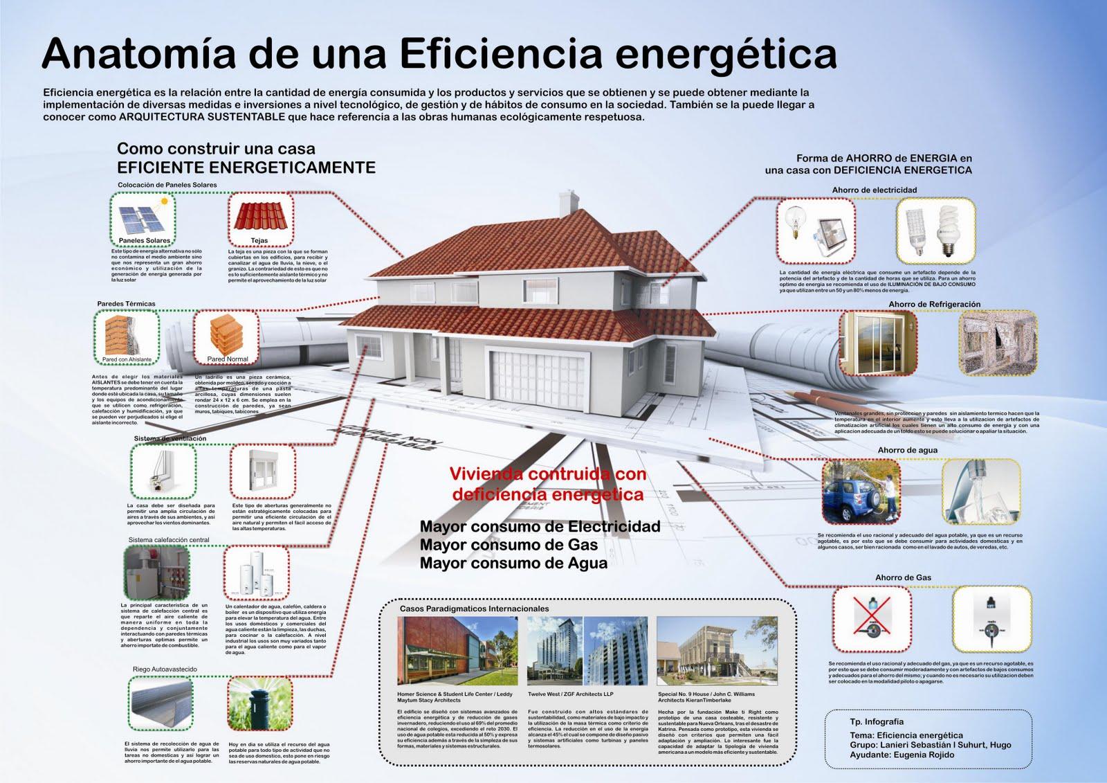 Pd design infografias for Infografia arquitectura