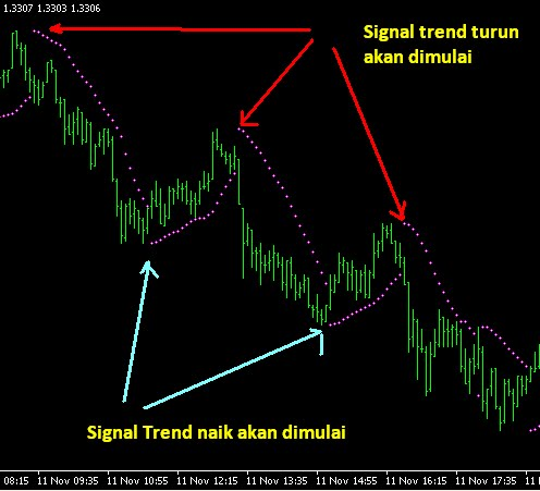 Betonmarkets trading signals