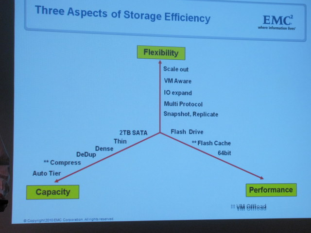 storage efficiency