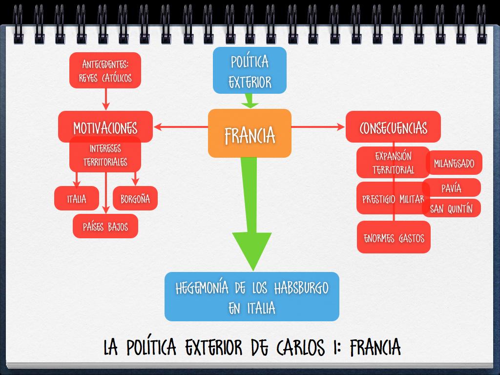 Profeshispanica esquemas sobre la pol tica exterior de for Politica exterior de espana