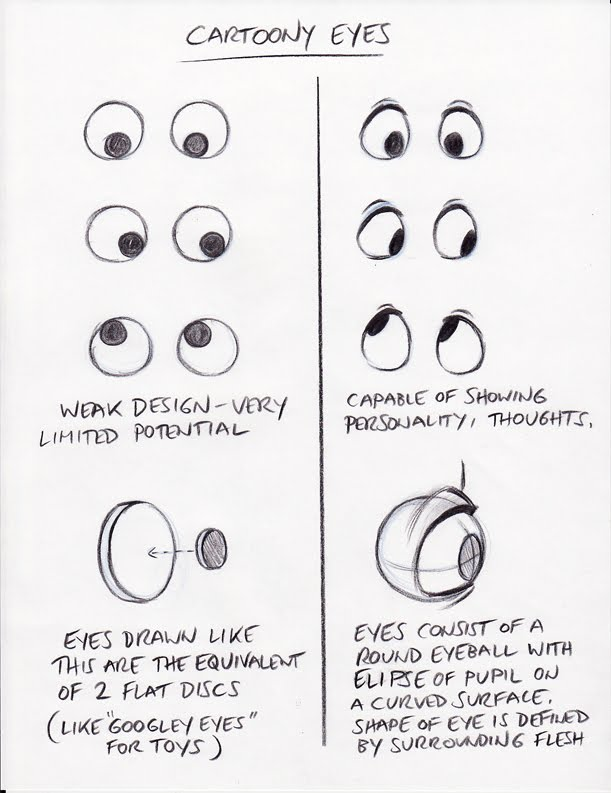 how to draw a person just by looking at them