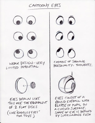 cartoon eyes drawing. Drawing Cartoon Eyes