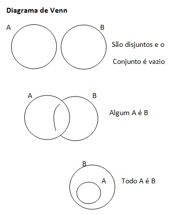 wiring diagram templates with Diagrama De Venn Raciocinio Logico on Diagrama De Venn Raciocinio Logico additionally Roblox T Shirt Template Shirts The Best Way Create A In Within Accurate Snapshoot But besides Female Mail Carrier Pictures also Water Snail Diagram further Electrical Diagram For Kenmore.
