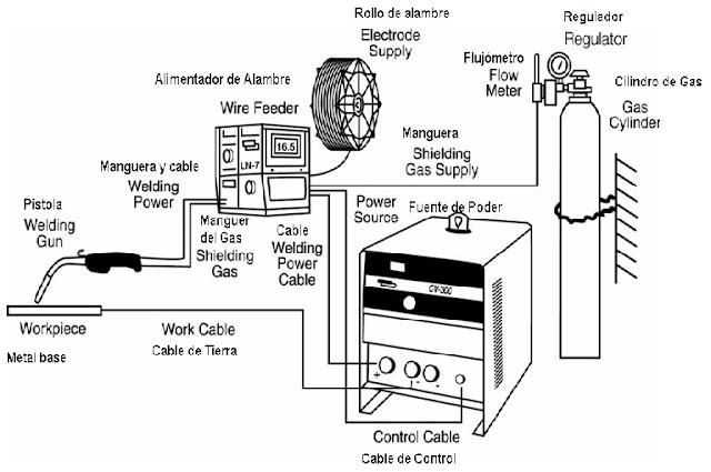 soldador inversor west arco 160 mini west arco welding