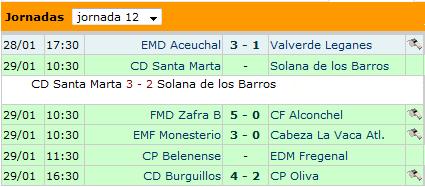 Resultados futbol segunda division grupo 3 resultados del beisbol ...