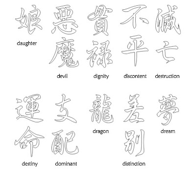 Japanese Character Tattoos - Beginning with Letter D