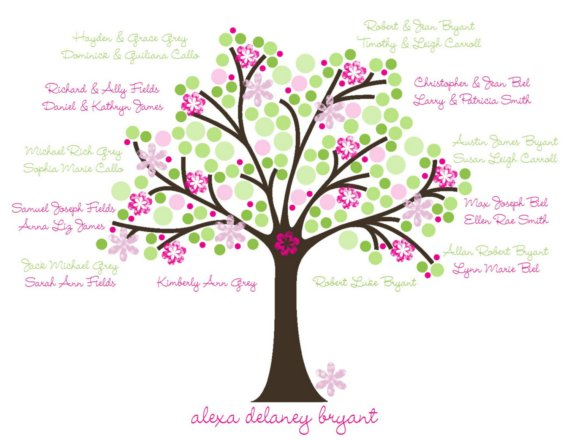cool family tree designs home made family tree designs design home
