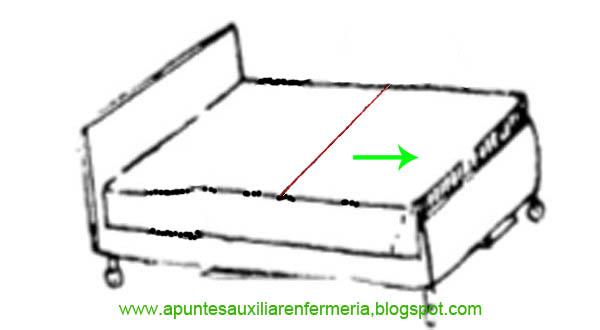 Formas de abrir una cama hospitalaria apuntes auxiliar for Cama abierta