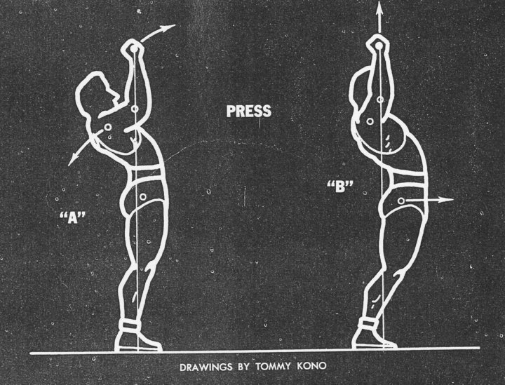 """Overhead Squat Drawing The """"strict heels..."""