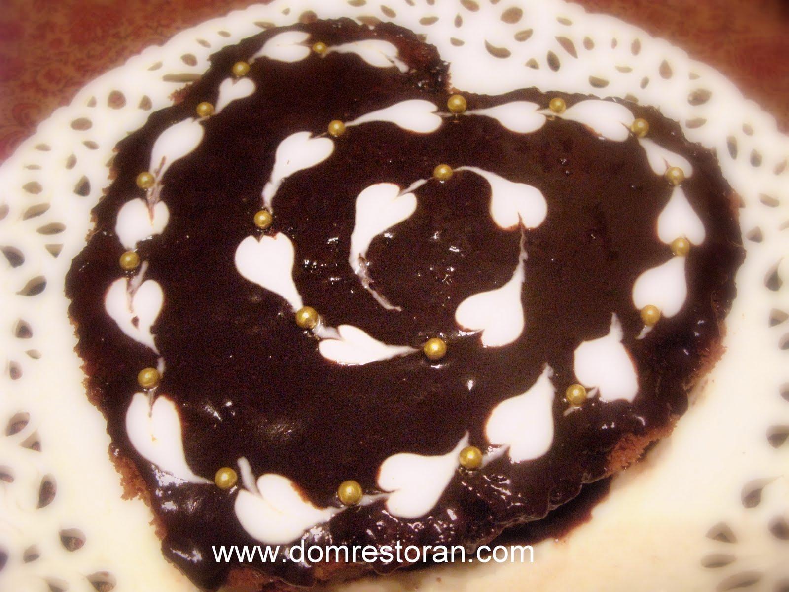 Торты в микроволновке лучшие торты