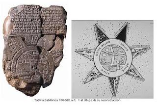 cartografia en la edad antigua: